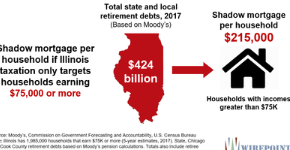 """Illinoisans Are Overwhelmed By """"Shadow Mortgage"""" Of Pension Debts"""