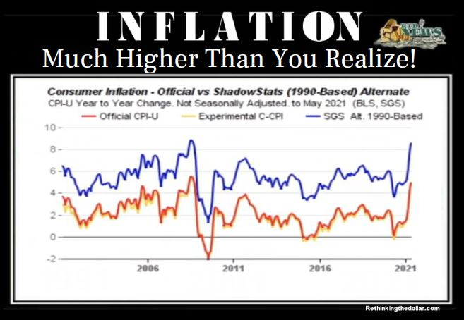 Transitory or Not, Inflation Is Here. It Could Be Much Higher Than You Realize!